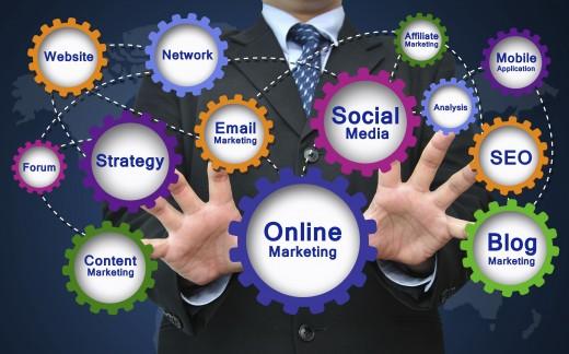 Что входит в интернет-маркетинг