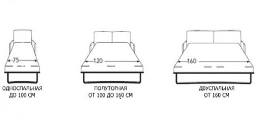 Какой размер у полуторной кровати