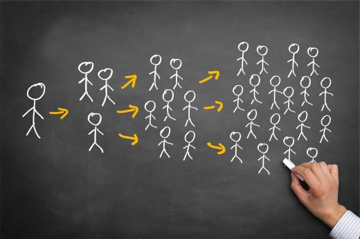 Как работает интернет-маркетинг и его виды