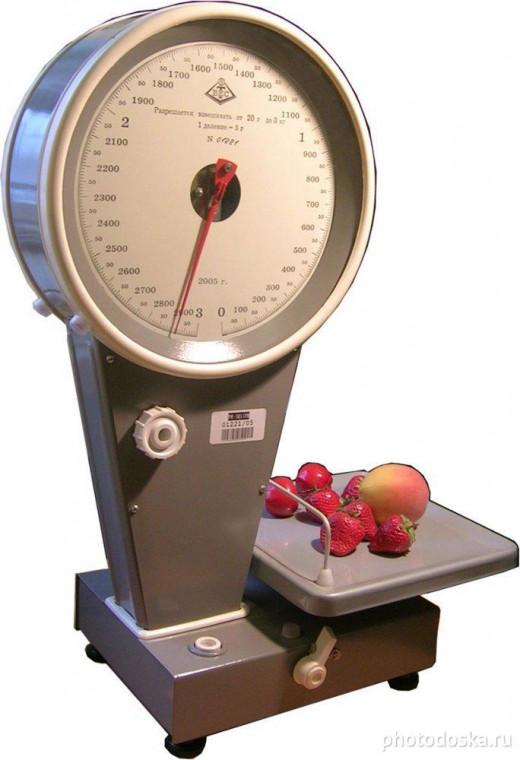 Виды торговых весов
