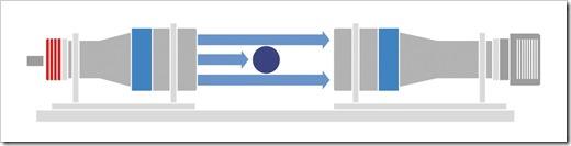 Технические особенности телецентрических объективов
